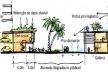 Parâmetros urbanísticos e arquitetônicos<br />Imagem dos autores do projeto