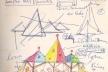 Teatro das Ruínas. Croquis de Lina Bo Bardi - estudos [FERRAZ, Marcelo Carvalho (coord). Lina Bo Bardi. São Paulo, Instituto Lina Bo e P. M. Bard]