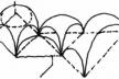 Esquema de bóvedas sobre plantas cuadradas, triangulares y trapezoidales, sobre arcos de medio punto como directrices