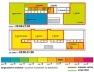 Figura 6 – Usos no tempo: carga de usos na casa no período das das 20h às 21h