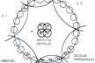 Fig. 6 - Esquema Atcon. GARCIA MOLINA, Jaime; O Campus da Universidade de Concepción  [Su desarrollo Urbanístico y Arquitectónico, Ediciones Universidad de Concepción, 1994]