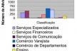 Fig. 20: Mangabeira, 2005  [Paulo Falconi a partir de dados extraídos da Prefeitura Municipal de João Pessoa/ SEPLAN,]