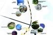Diagrama da totalidade de interferências no eixão em conjunto com as referencias e componentes conceituais da proposta. Concurso Passagens sob o Eixão. Menção honrosa 5<br />divulgação