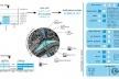 Figura 10 - Complexo da lagoinha: Diagrama de Meso-Estrutura (índices ambientais, poluição, etc)