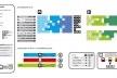 Figura 13 - Complexo da lagoinha: Diagrama de Acessibilidade para pedestres e transportes públicos (ônibus, metrô, táxi) segundo dados da BHTrans e dados levantados pela equipe de estagiários