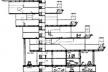 Figura 12 – Le Corbusier, Durand, 1933. Corte do grande bloco [Le Corbusier – Suite de l´oeuvre complete 1929–1934, Zurich, 10ª ed., 1984, p. 163]