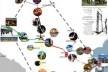 Mapa conceitual<br />Imagem dos autores do projeto