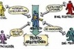 Arquiteto como coordenador do processo. O ideal é que o arquiteto tenha o conhecimento básico de todos os conceitos relativos ao desempenho energético da edificação<br />Ilustrações de Luciano Dutra