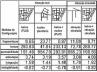 Figura 15. Tabela síntese incluíndo a situação simulada