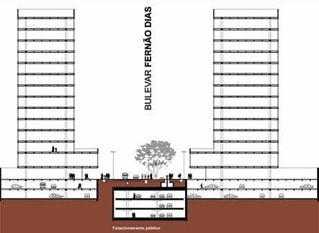 Corte transversal Bulevar Fernão Dias<br />Autores do projeto