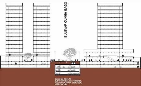 Corte Transversal Bulevar Cunha Gago<br />Autores do projeto