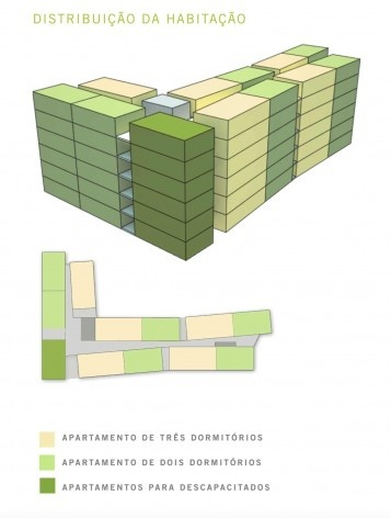 Diagrama das unidades. Concurso Habitação para Todos. CDHU. Edifícios de 6/7 pavimentos - 1º Lugar.<br />Autores do projeto  [equipe vencedora]