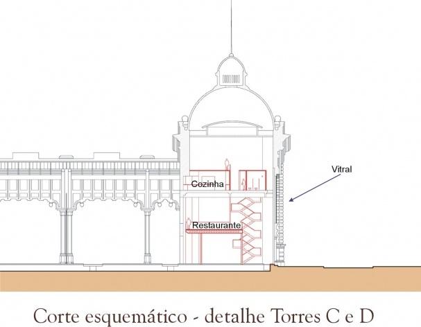 Corte esquemático. Detalhe das torres C e D<br />Imagem do autor do projeto