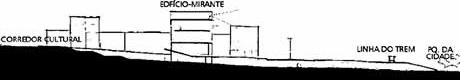 Corte longitudinal Corredor Cultural – Parque da Cidade<br />Imagem dos autores do projeto