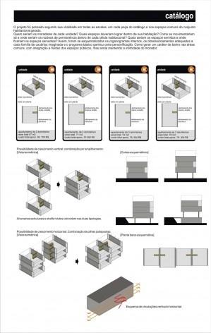 Catálogo – explicação e esquemas de como foram pensadas as tipologías. Concurso Habitação para Todos.CDHU. Edifícios de 4 pavimentos- 2º lugar.<br />Autores do projeto  [equipe premiada]