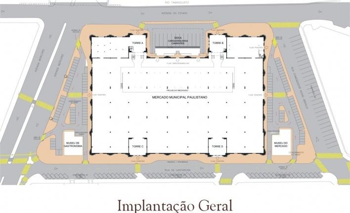 Implantação geral<br />Imagem do autor do projeto