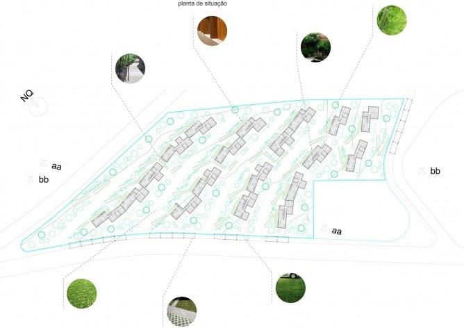 Planta de situação. Concurso Habitação para Todos. CDHU. Casas escalonadas - 2º Lugar.<br />Autores do projeto  [equipe premiada]