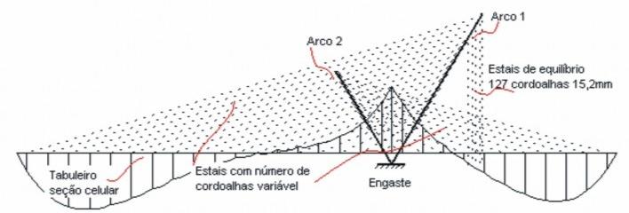 projetos 064 01 concurso  concurso ousadia do ibracon 2005