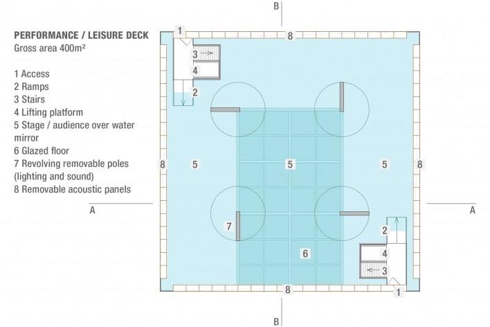 Spree river theatre, exhibition floor plan. Carlos M. Teixeira