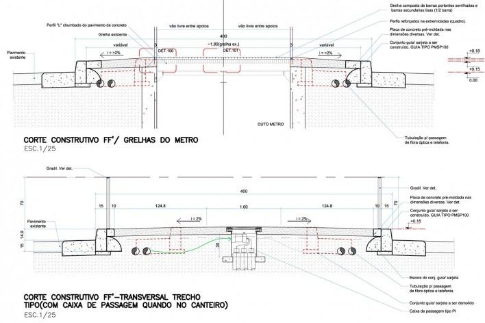 Ciclovia Paulista/ Cortes transversais. Ampliação do canteiro central e preparação de infra para rede de fibra ótica.<br />Studio GGA