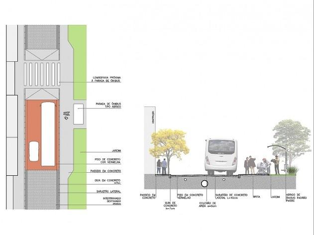 Diagrama de projeto. Detalhe do ponto de ônibus tipo totem. Projeto de Urbanização Integrada<br />Fonte Boldarini Arquitetos Associados