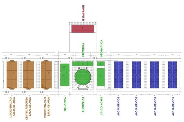 Escola Superior de Administração Fazendária – ESAF, distribuição do programa, Brasília DF [Acervo PPMS]