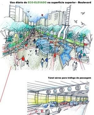 Boulevard na superfície superior e túnel aéreo para tráfego de passagem<br />Imagem do autor do projeto