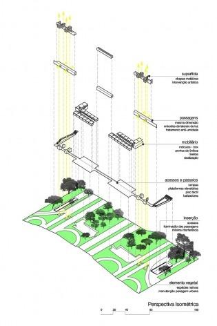 Isométrica do trabalho mostrando a interrelação entre entorno paisagístico, travessia, estrutura, largo, mobiliário e sua conexão com a superfície. Concurso Passagens sob o Eixão. Menção honrosa 5<br />divulgação