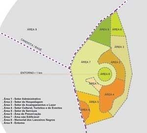 Zoneamento proposto para o Sítio de Porongos<br />Imagem dos autores do projeto