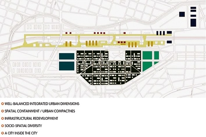 Masterplan estratégico: diagramas estruturais 2<br />Desenho da equipe / Team's drawing