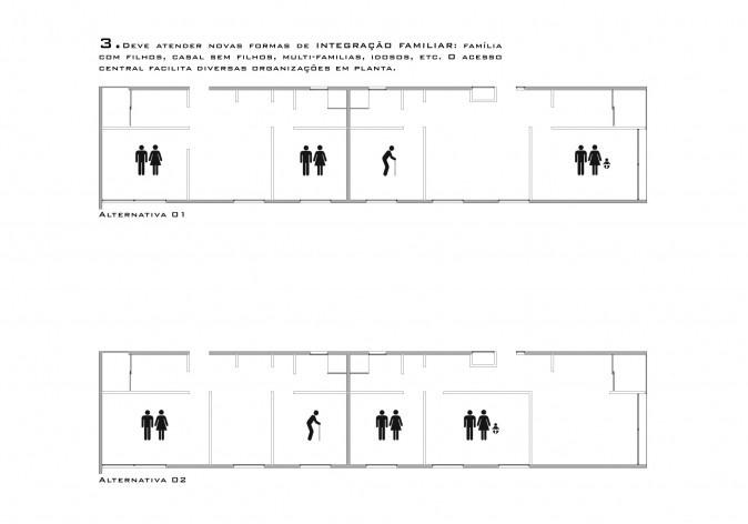 Critérios de projeto /Célula 02. Concurso Habitação para Todos - CDHU. Edifícios de 3 pavimentos - 1º Lugar.<br />Autores do projeto  [equipe vencedora]
