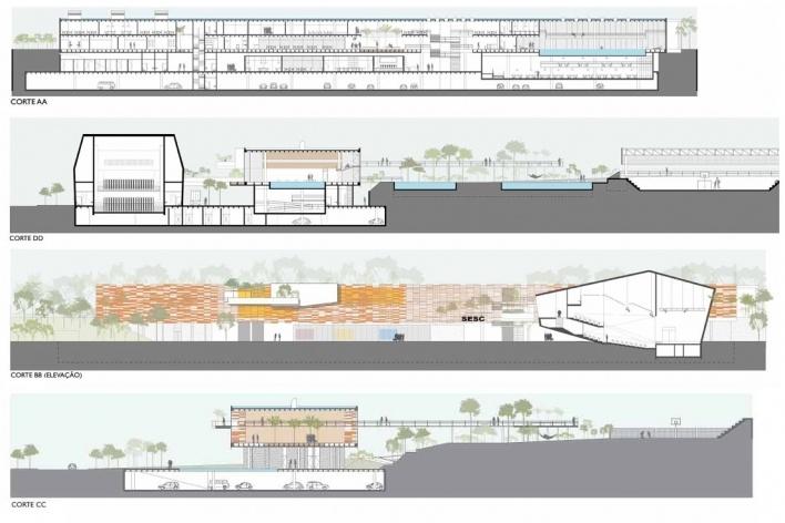 Concurso de Propostas Arquitetônicas para o futuro SESC Guarulhos, 3º lugar, cortes AA, BB, CC e DD. Escritório Forte, Gimenes e Marcondes Ferraz<br />Desenhos do escritório