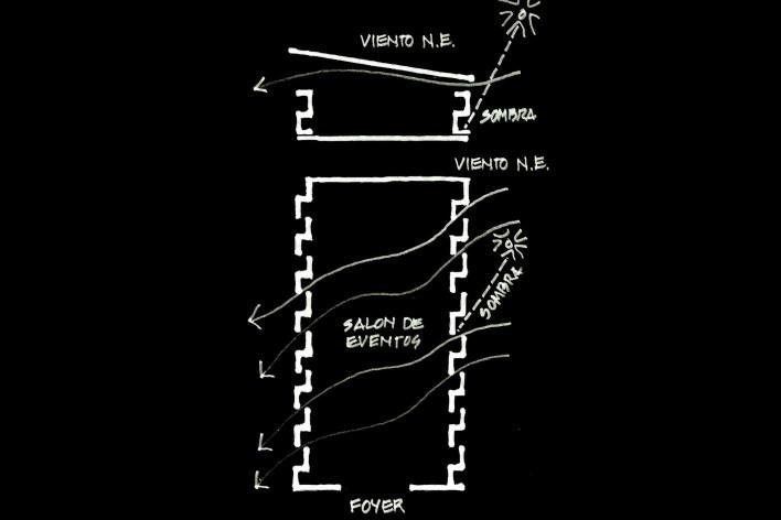 Cootrapar – cooperativa de trabajadores de aceros del Paraguay. Salón de eventos: coquí. Arq. Luis Alberto Elgue y Arq. Cynthia Solis Patri. Villa Hayes, Paraguay. 2007 – 2008.