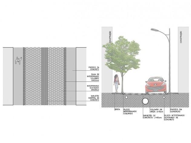 Diagrama de projeto. Detalhe da seção da via compartilhada. Projeto de Urbanização Integrada<br />Fonte Boldarini Arquitetos Associados
