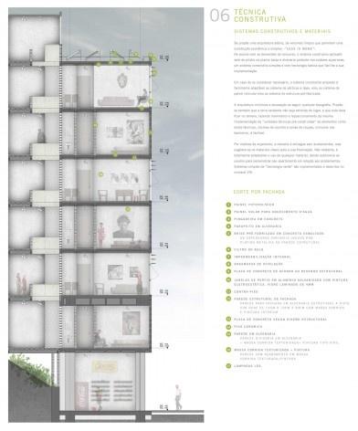 Corte construtivo.Concurso Habitação para Todos. CDHU. Edifícios de 6/7 pavimentos - 1º Lugar.<br />Autores do projeto  [equipe vencedora]