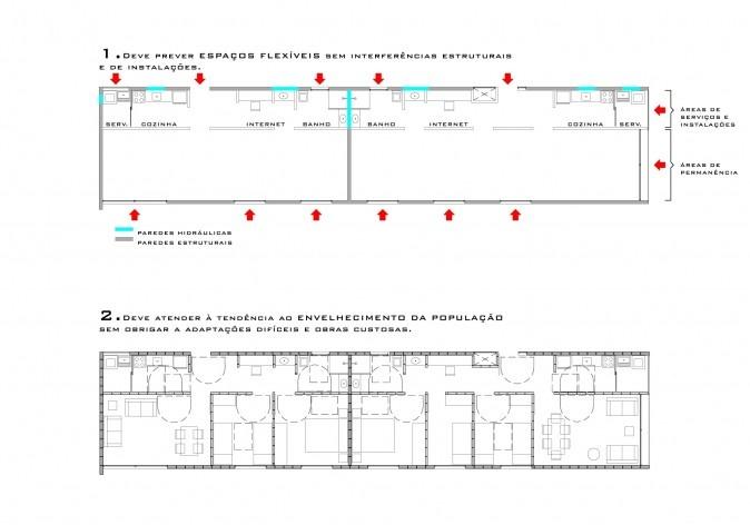 Critérios de projeto /Célula 01. Concurso Habitação para Todos - CDHU. Edifícios de 3 pavimentos - 1º Lugar.<br />Autores do projeto  [equipe vencedora]