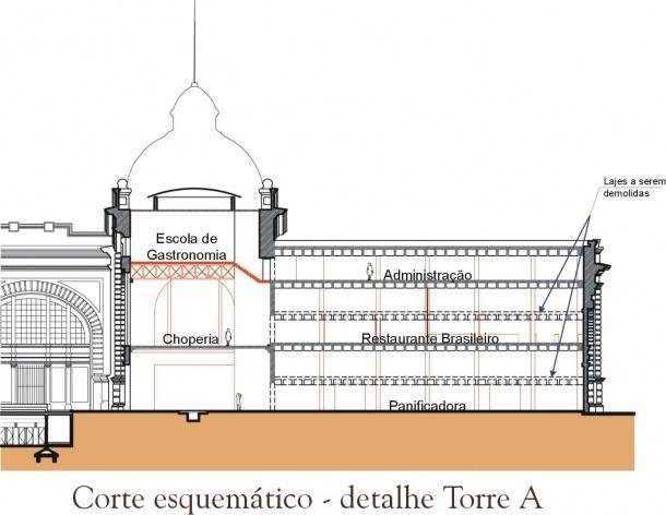 Corte esquemático. Detalhe da Torre A<br />Imagem do autor do projeto