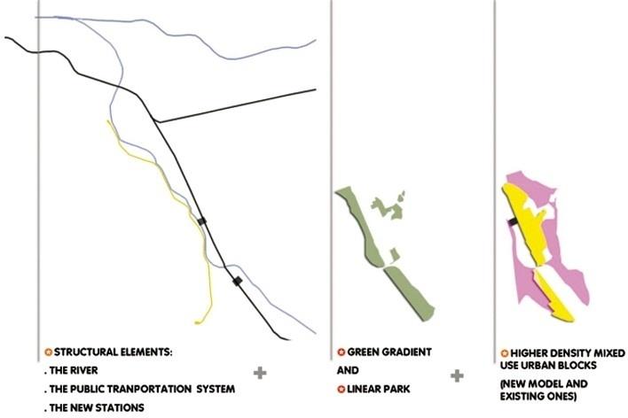 Diagramas urbanos: estratégia de implementação<br />Desenho da equipe / Team's drawing