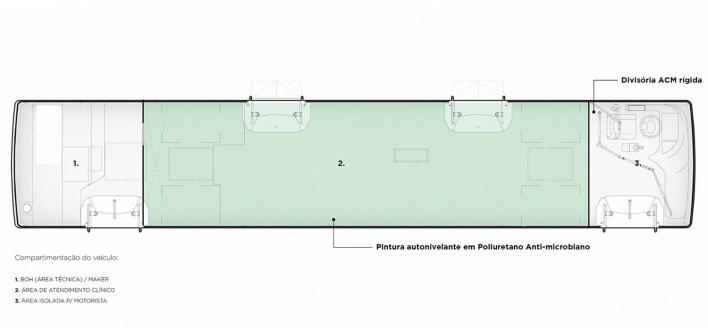 Ônibus de Saúde Imediata – O-SI. Arquitetos Andre Enrico Cassettari Zanolla, Antonio Roberto Zanolla, Rennan Carlos, Amanda Cunha (autores) / Democratic Architects<br />Imagem divulgação/ disclosure image  [Democratic Architects]