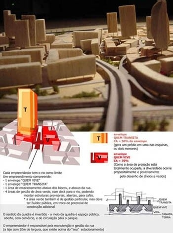 Critérios de incorporação – o envelope proposto<br />Imagem dos autores do projeto