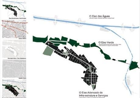 Os eixos da cidade<br />Imagem do autor do projeto