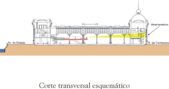Corte transversal esquemático<br />Imagem do autor do projeto