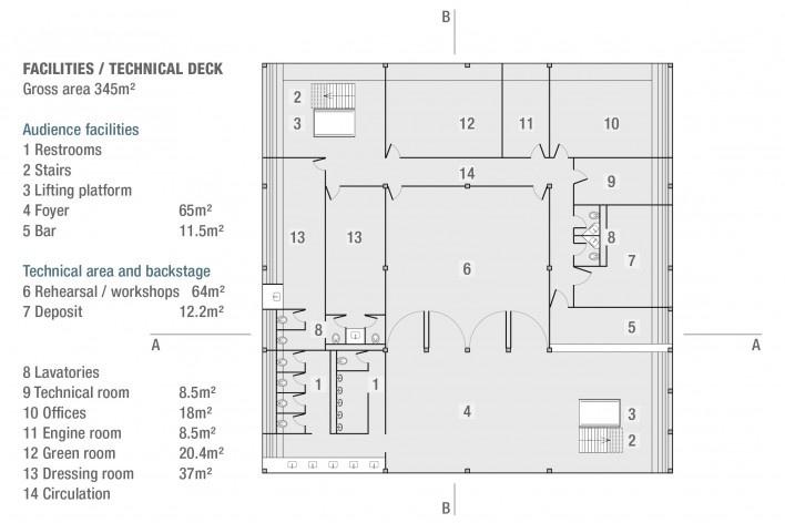 Spree river theatre, technical floor plan. Carlos M. Teixeira