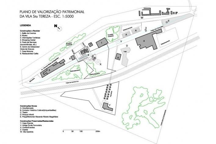 Figura 1: Planta do Bairro Vila de Santa Thereza