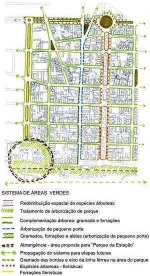 Sistema de áreas verdes<br />Imagem dos autores do projeto