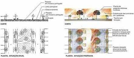 Eixo da Praça José Vasconcelos<br />Imagem dos autores do projeto