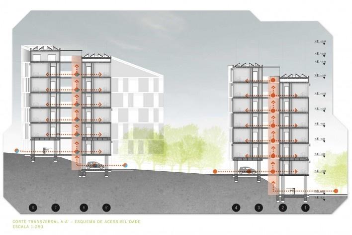 Corte.Concurso Habitação para Todos. CDHU. Edifícios de 6/7 pavimentos - 1º Lugar.<br />Autores do projeto  [equipe vencedora]