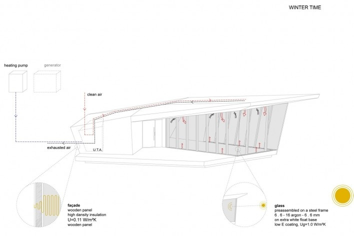 Winter time. The Cube, Park Associati. Brussels, 2011<br />image release