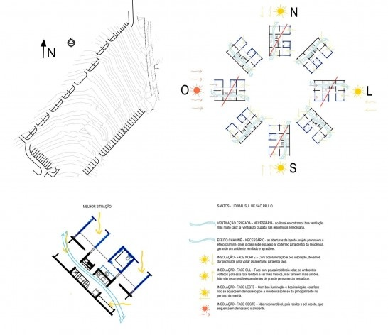 Diagrama de Insolação . Concurso Habitação para Todos.CDHU.Sobrados - 2º Lugar.<br />Autores do projeto  [equipe premiada]