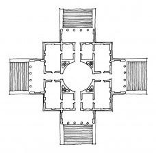 Distribuição na arquitetura do renascimento italiano
